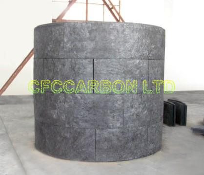 cfc insulation barrel