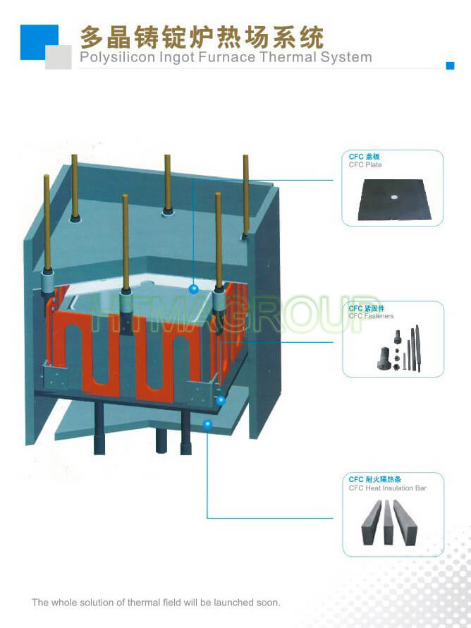polysilicon ingot furnace thermal system carbon composite