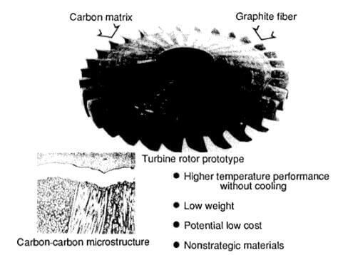 One-piece, bladed, carbon-carbon turbine rotor