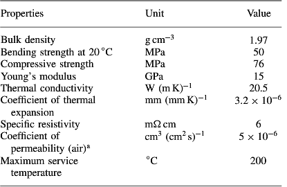 specifications of graphite polymer composite bipolar plates