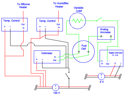 fuel cell test stand electrical schematic