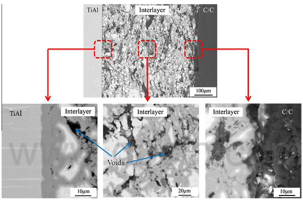 the TiAl-CC joint microstructure without the Ag-Cu-Ti filler metal