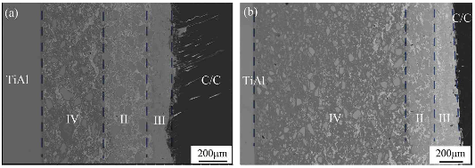 effect of the interlayer thickness on the TiAl-CC joint microstructure (a) 1mm (b)2mm