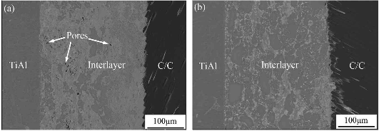 effect of the interlayer compostion on the TiAl-CC joint microstructure (a)m=0.4 (b) m=1.1