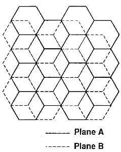 schematic of hexagonal graphite crystal