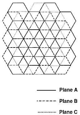 schematic of rhombohedral graphite crystal