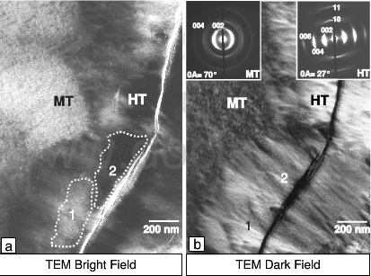 microstructure of a TEM foil of the interfacial area between MT and HT layer
