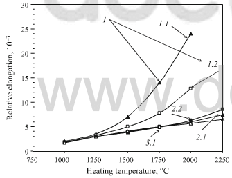 shape change for carbon composite specimens during heat treatment