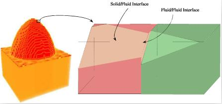 fig.3-interface-description-at-the-voxel-scale