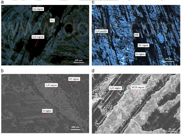 Fig.6-representative OM and SEM images of friction surface of a C-SiC composite brake disc.