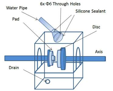 fig.2-schematically illustration of the water spray system attached to the braking test rig