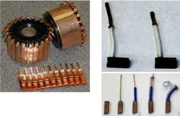 Fig.1-carbon brush and commutator interface